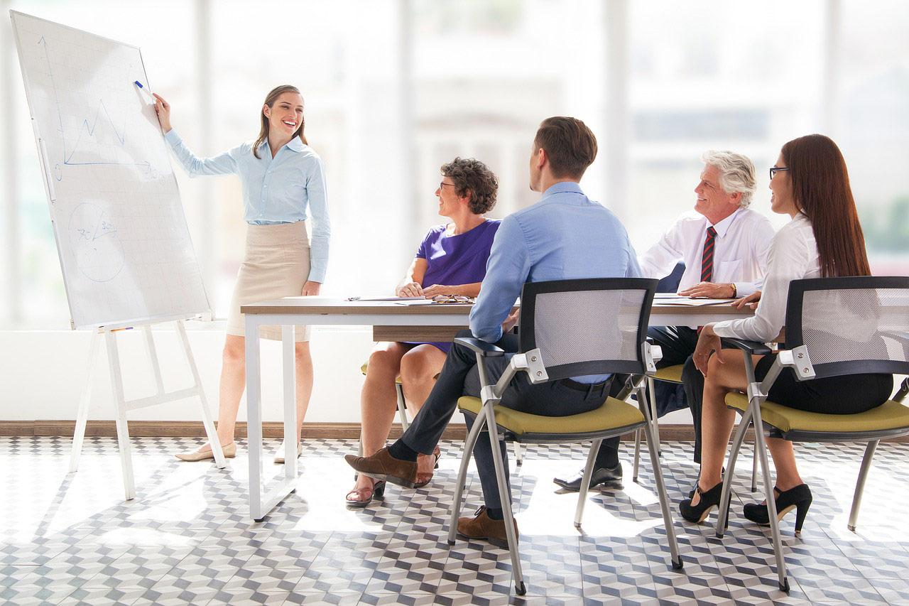 szkolenia kadry menadżerskiej